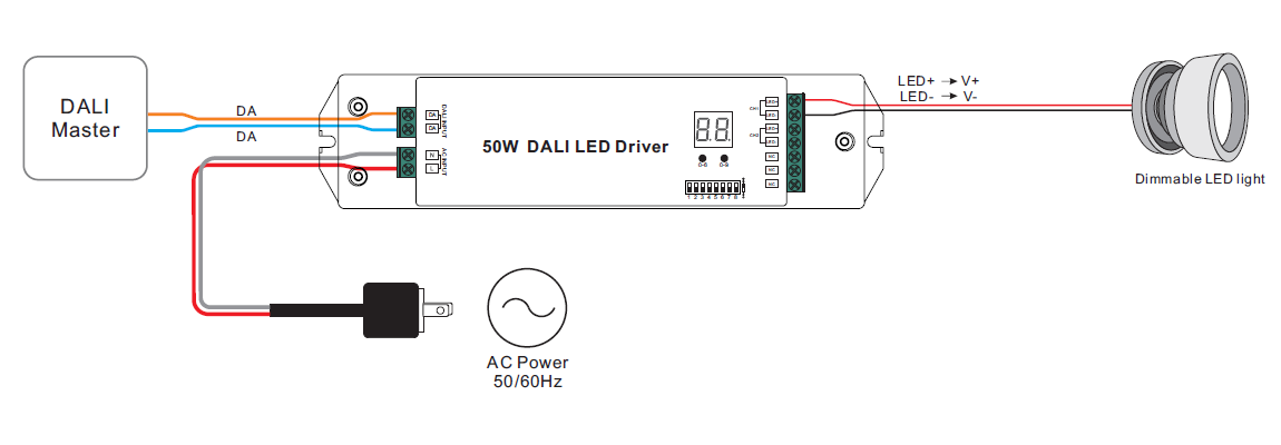 Incredible Dali Led Driver Wiring Diagram For Wiring Diagram Tutorial Wiring Database Aboleterrageneticorg